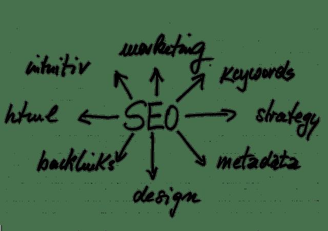 seo-sem-agencia-posicionamiento-web