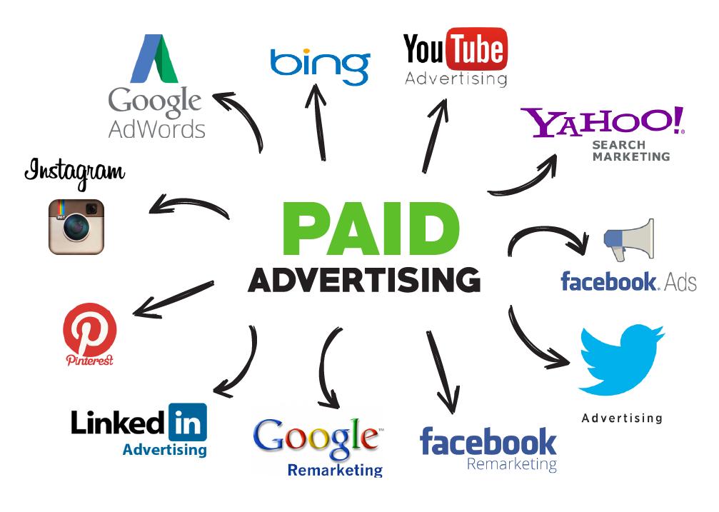 Pagar-posicionamiento-web-campañas-google-ads-SEM-medicos-clinicas-centro-estetica-salud
